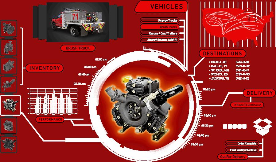 Custom Truck Builder Diagram Graphic